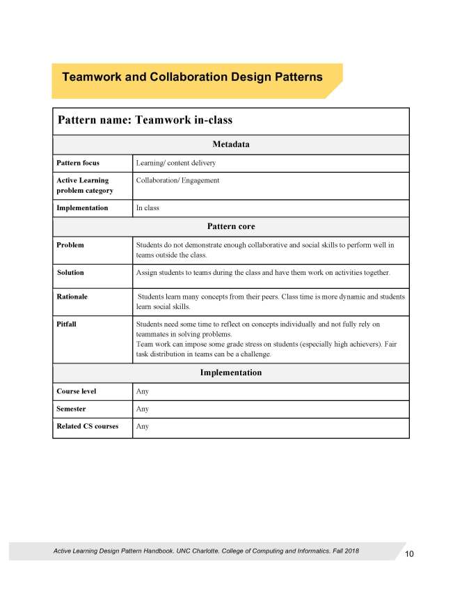 New-Design Patterns Handbook-Oct5_Page_10