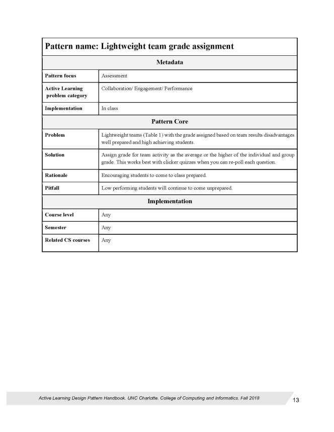 New-Design Patterns Handbook-Oct5_Page_13