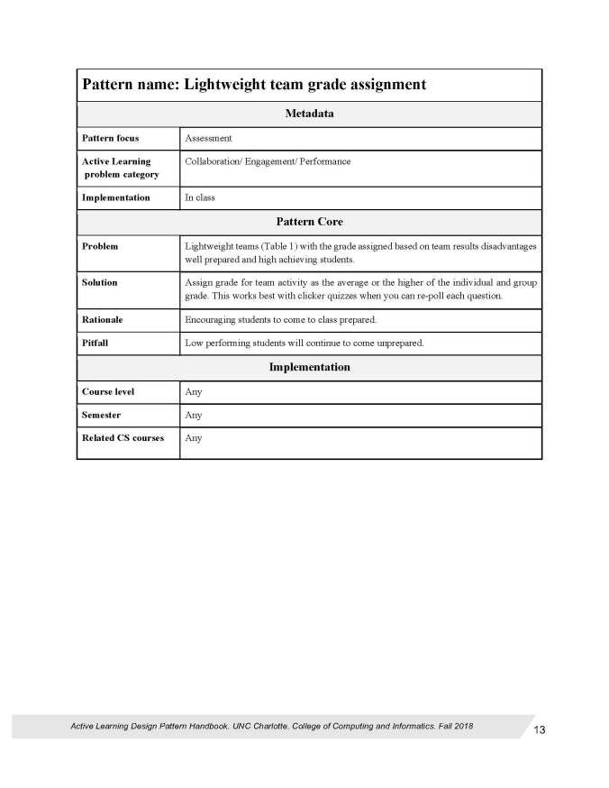 New-Design Patterns Handbook-Oct5_Page_13